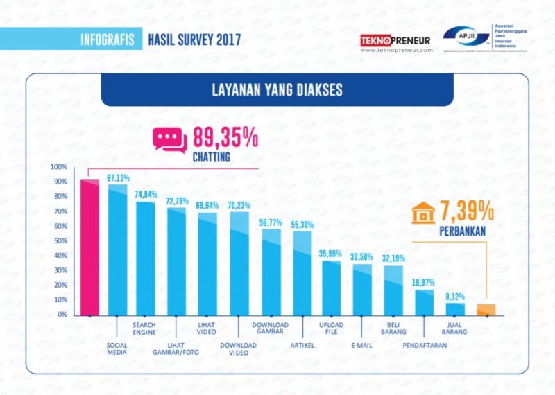 merdeka produk Indonesia